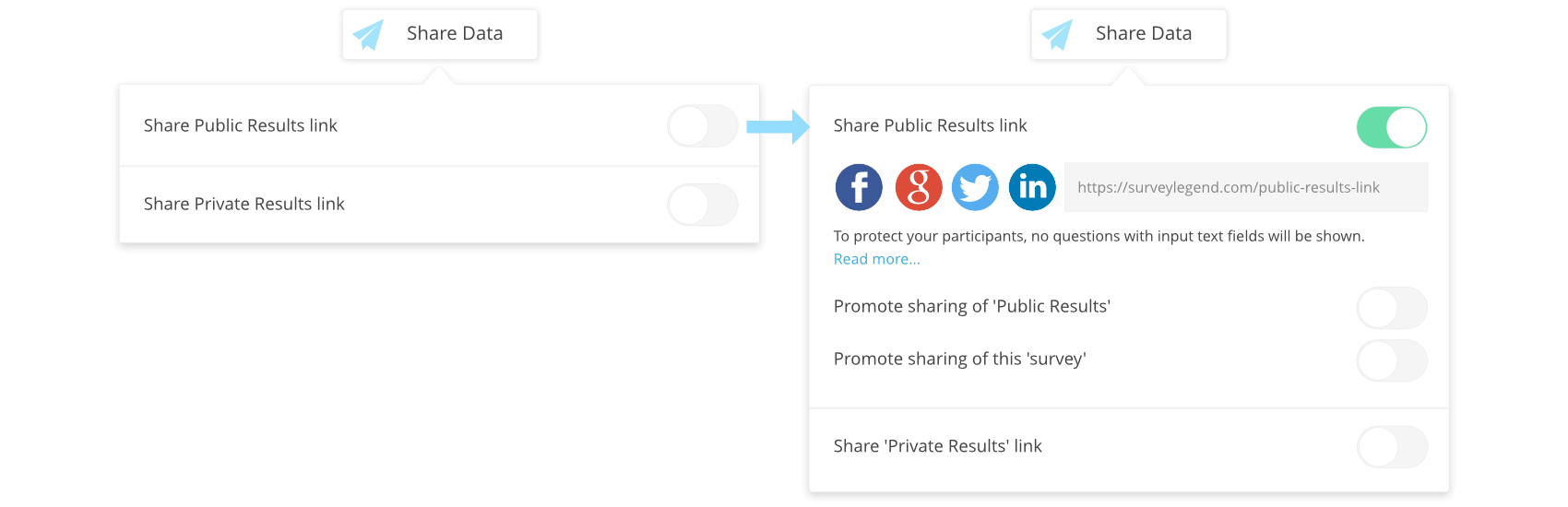 Clicking on the Share Data button gives you options of sharing your surveys privately or publicly.